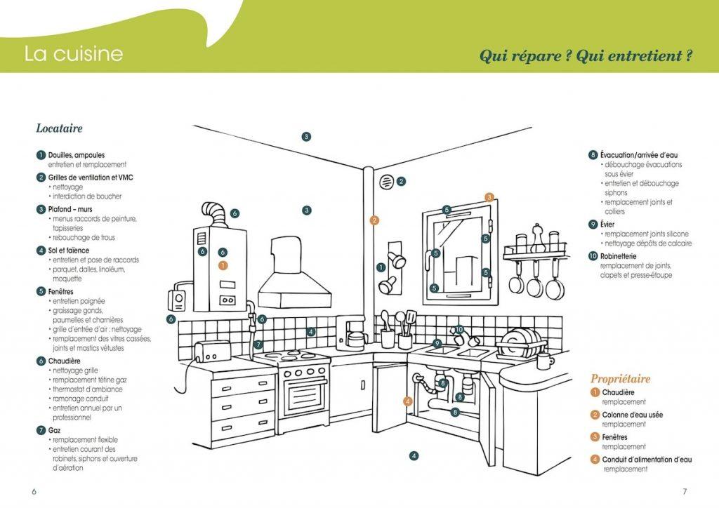 liste des reparations locatives cuisine